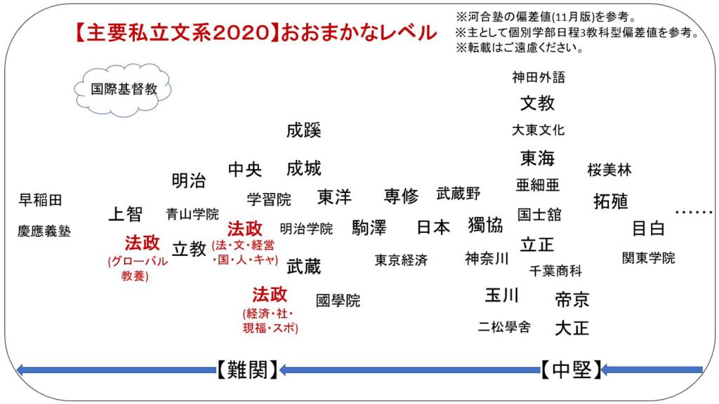学院 大学 学費 関東 トップ 関東学院大学 受験生サイト